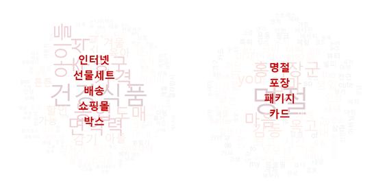 소셜리스닝